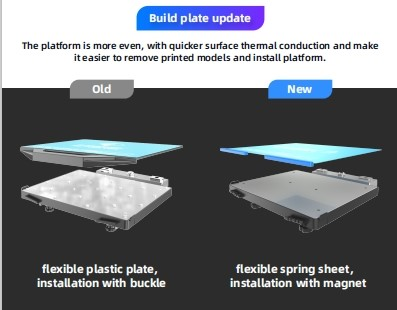 Build plate update Flashforge Creator 3