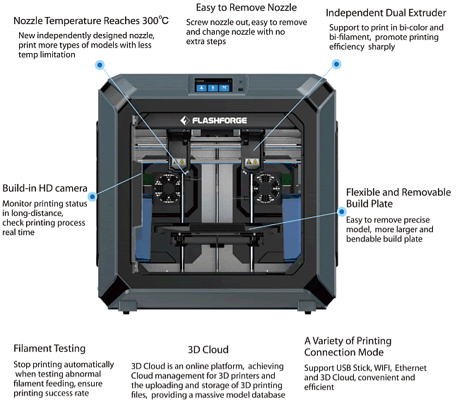 Flashforge Creator 3 3D-printer 3D-printershop